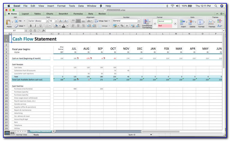 Free Weekly Cash Flow Forecast Template Excel