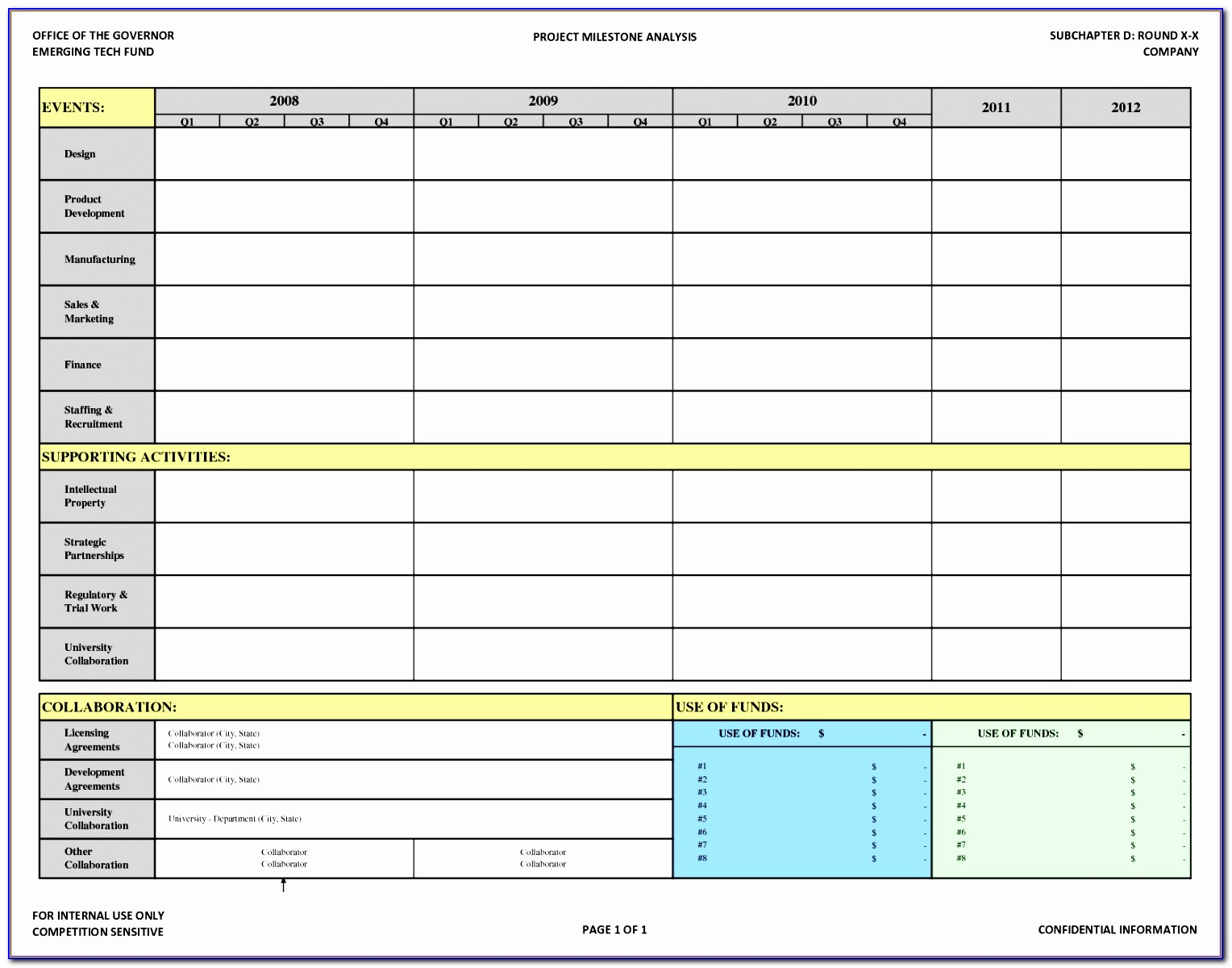 Simple Excel Gantt Chart Template Free Kdzej Awesome Sample Chart Templates Blank Chart Template Free Free Charts