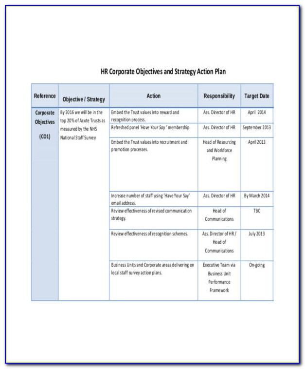 How To Write A Hr Strategy Plan