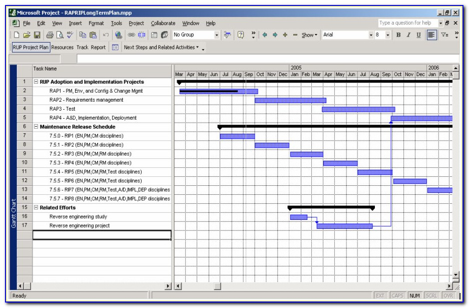 Implementation Plan Project Management