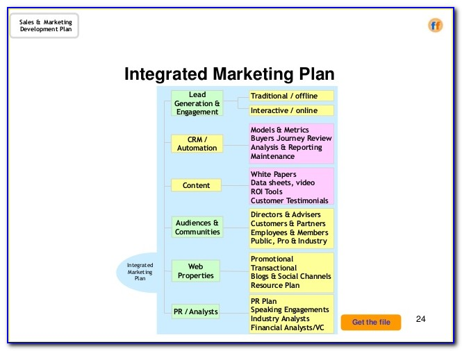 Integrated Digital Marketing Plan Template