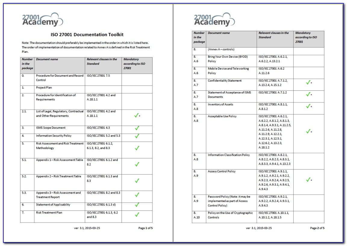 Iso 27001 Backup Policy Template