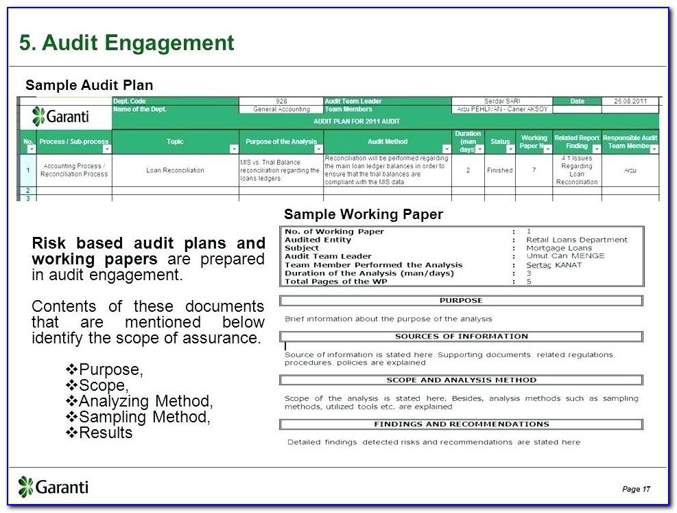 It Audit Remediation Plan Template