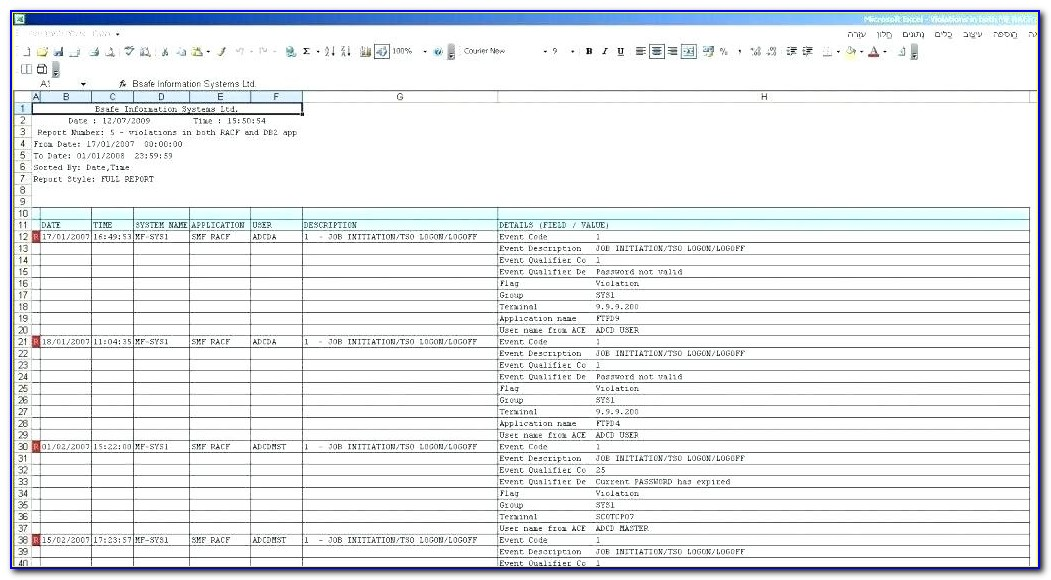 It Security Audit Plan Template