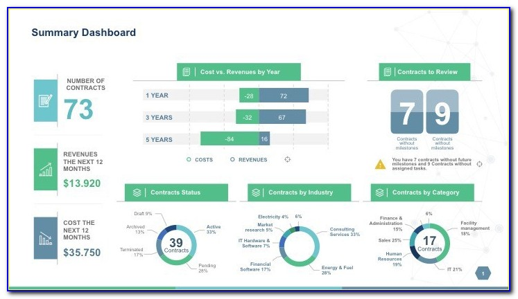 Kpi Powerpoint Templates Free Download