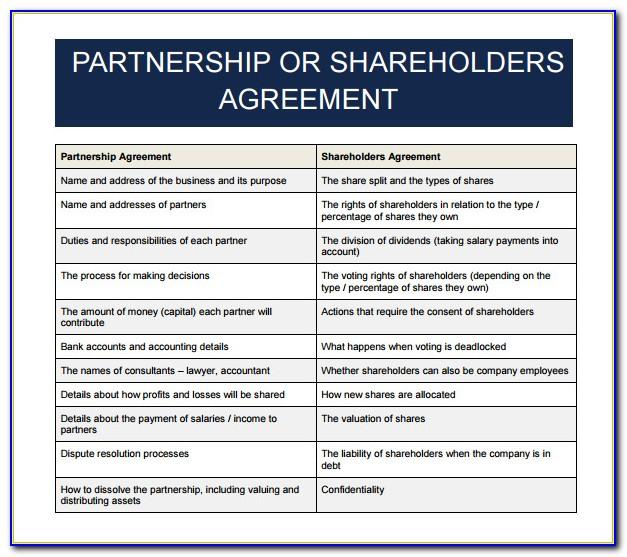 Llc Partnership Agreement Template Free Download