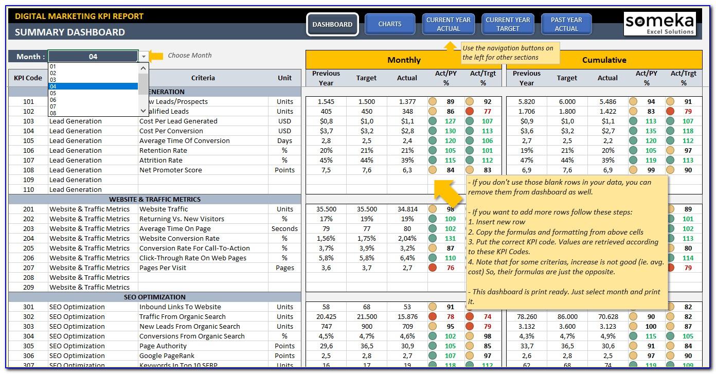 Marketing Kpi Template Excel