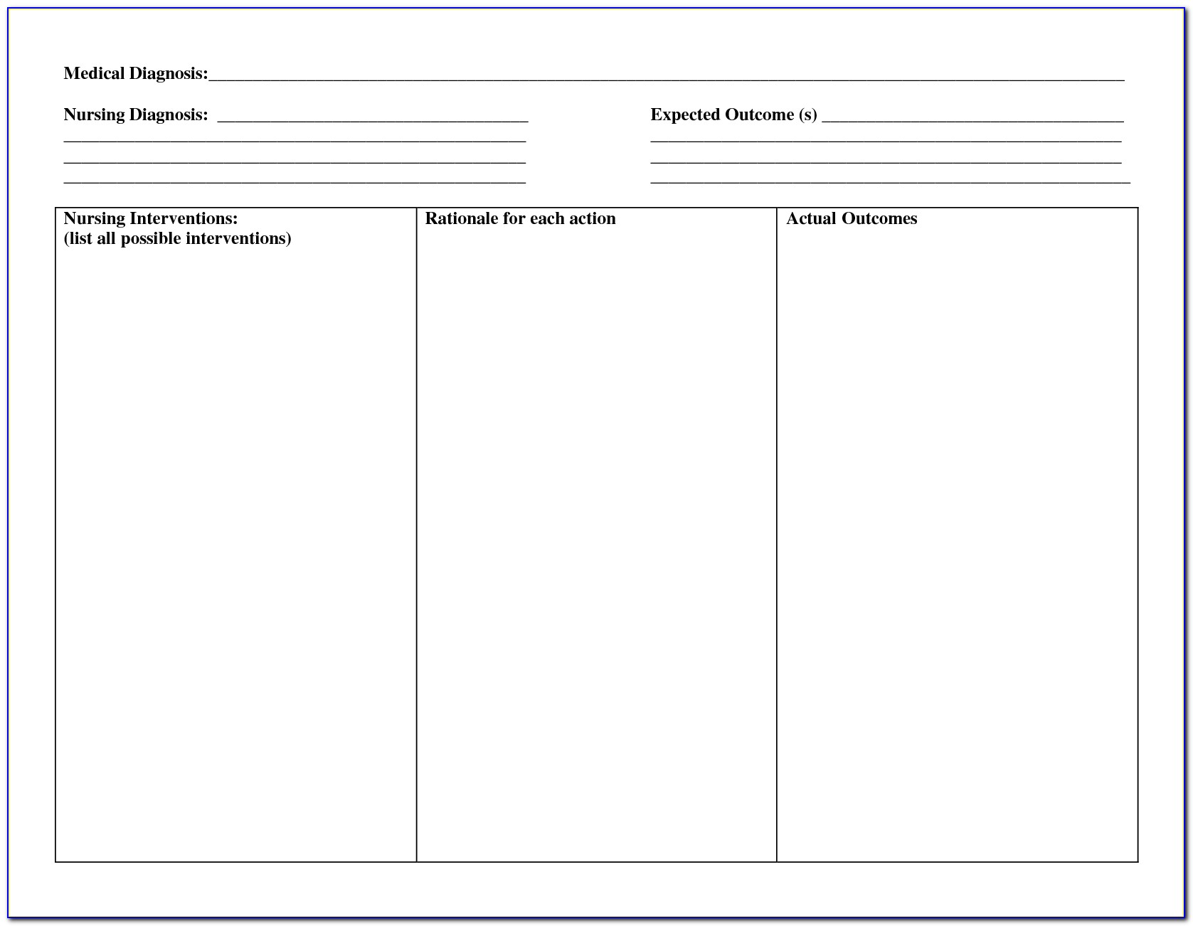 Mental Health Nursing Care Plans Templates