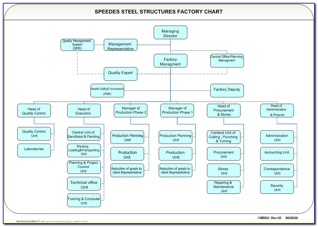 Microsoft Office Excel Organizational Chart Template