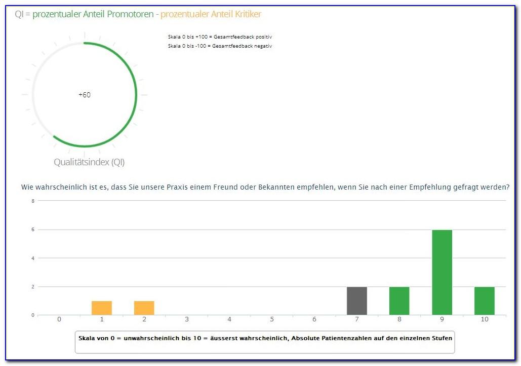 Net Promoter Score Survey Question