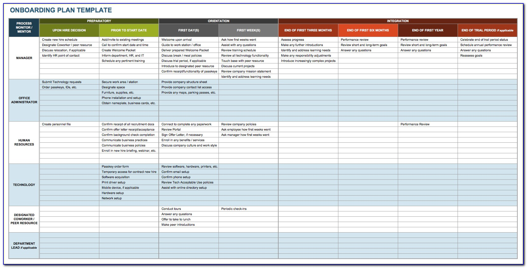 Onboarding Training Template Excel
