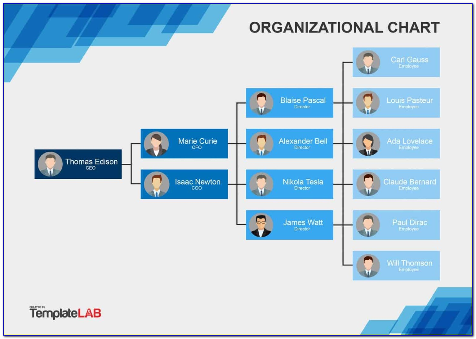 Organizational Charts Templates For Word