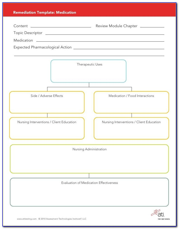 Patient Medication Card Template