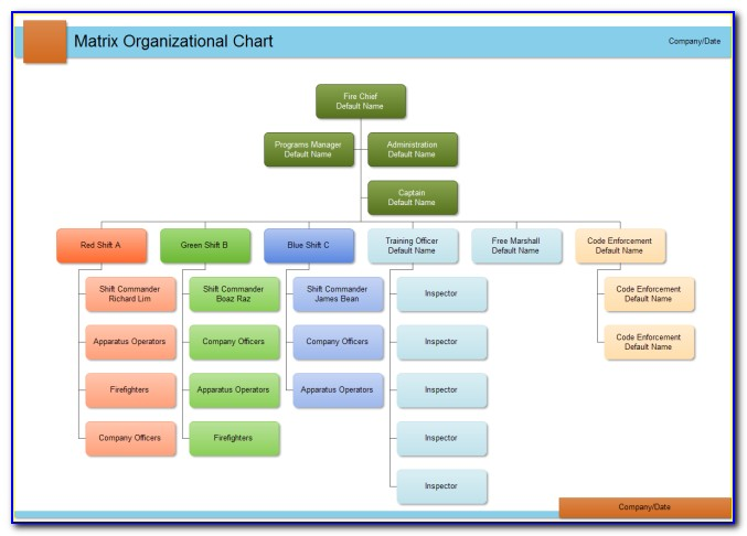 Police Department Organizational Chart Template