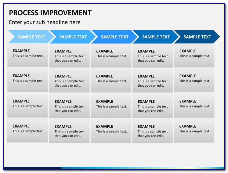 Process Improvement Project Plan Template