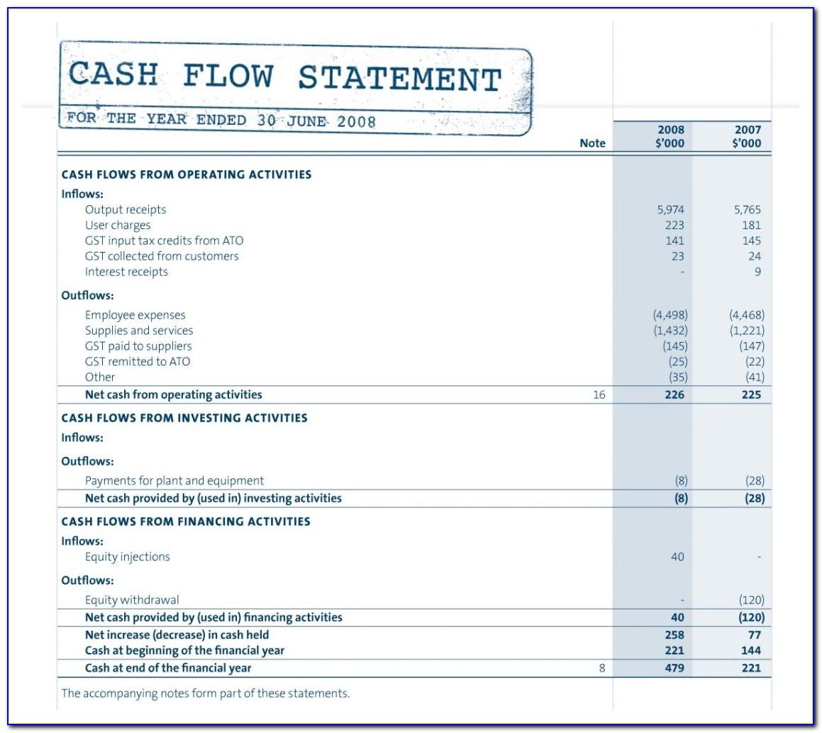 Profit And Loss Account And Balance Sheet Example