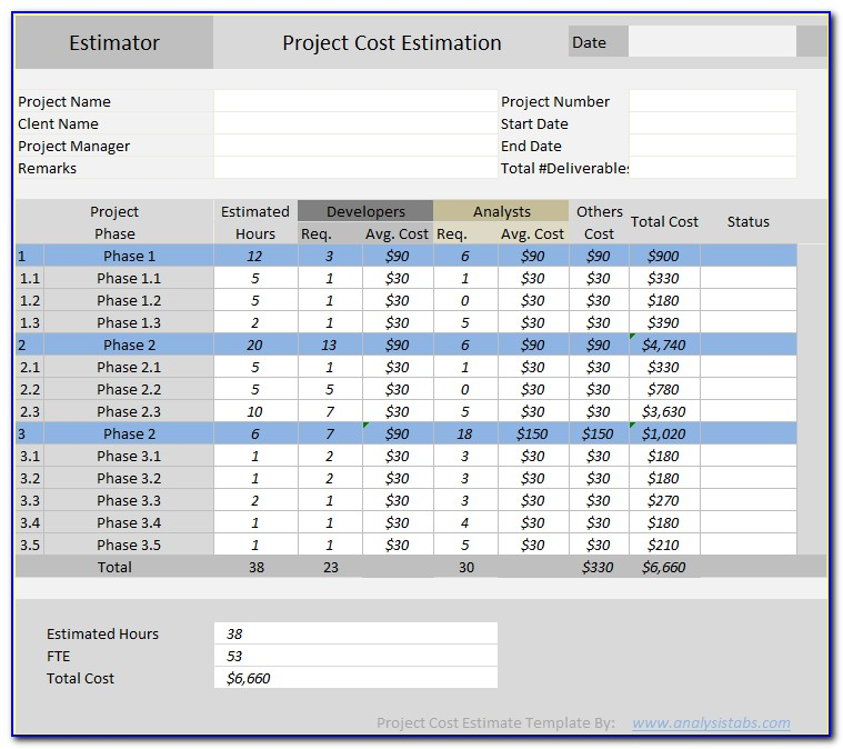 Project Management Cost Estimation Example