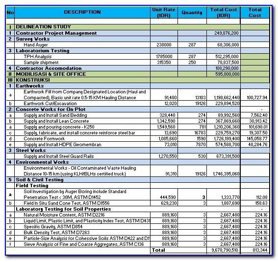 Project Management Cost Estimation Template