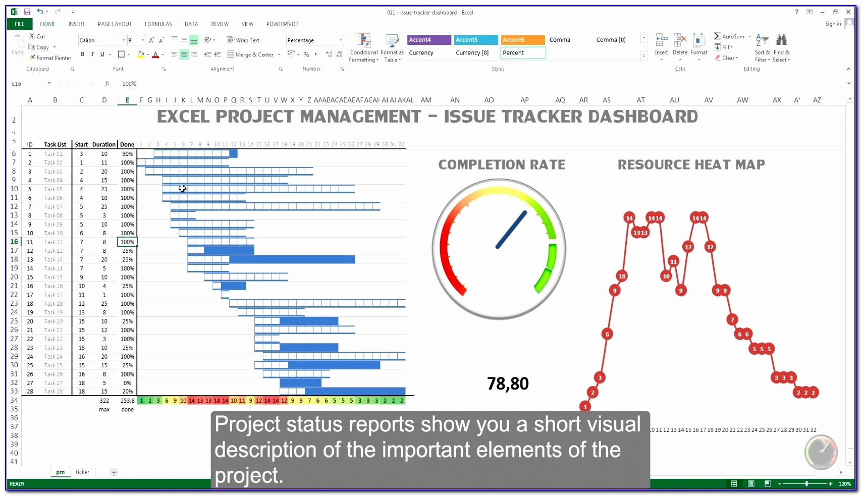 Simple Excel Project Management Template Glows Elegant Excel Dashboard Templates Dailymotion
