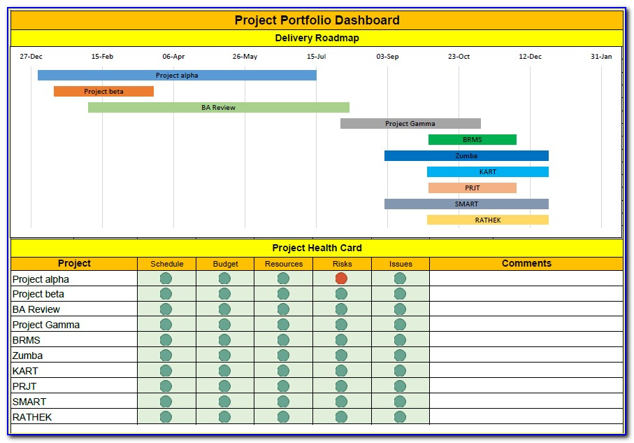 Project Management Dashboard Template Free Download