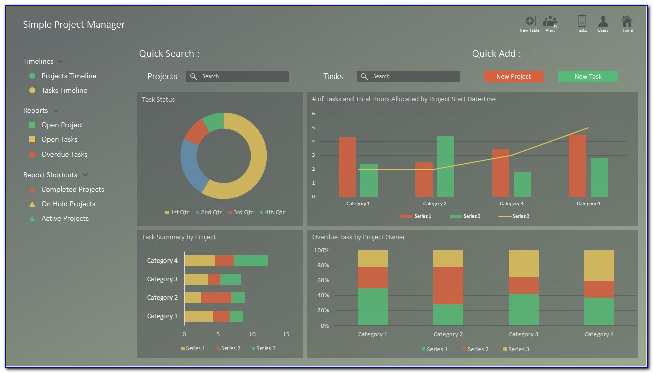 Project Status Dashboard Template Ppt