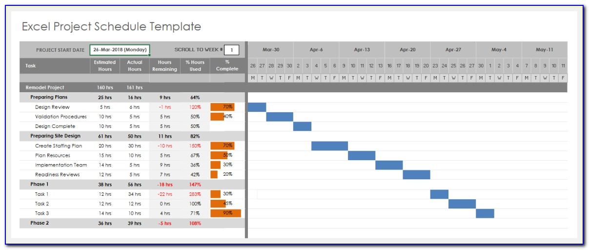 Project Timeline Chart Excel