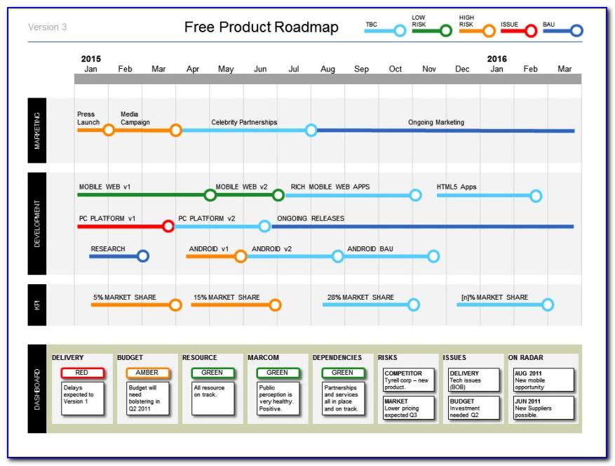 Roadmap Template Powerpoint Free Download