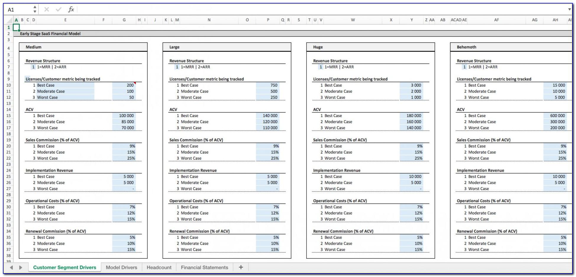 Saas Financial Model Template Excel