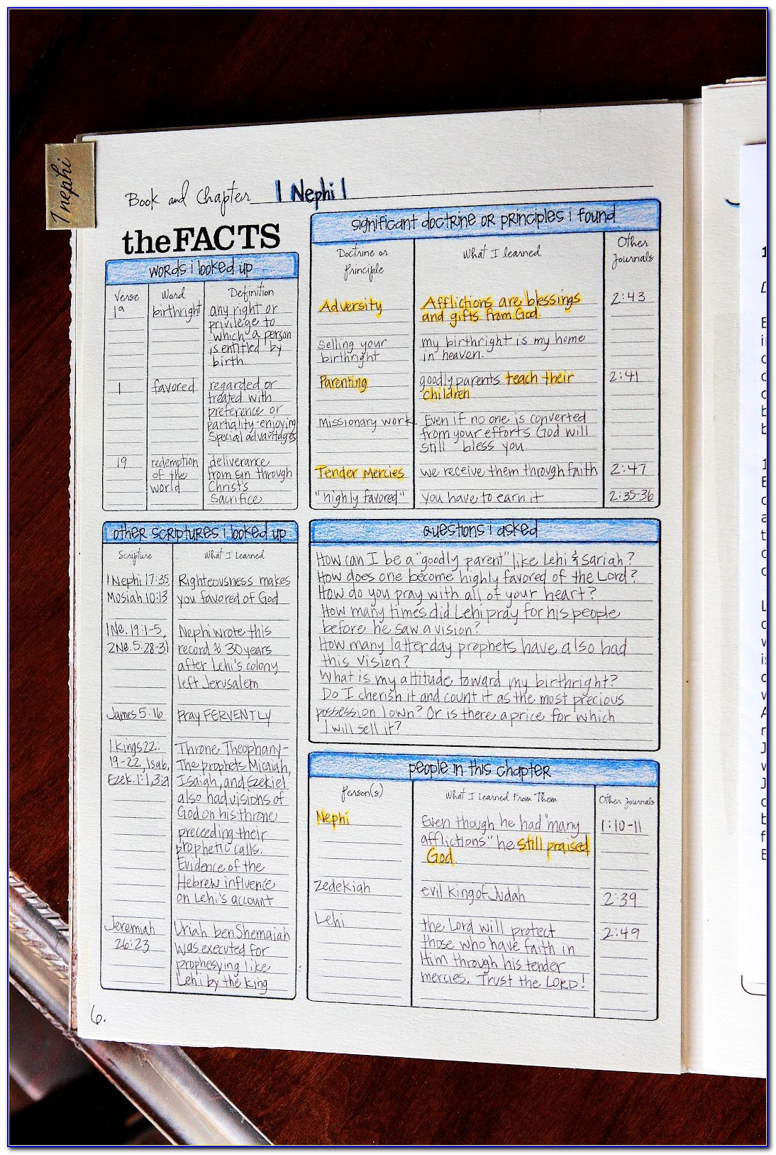 Scripture Journal Pages