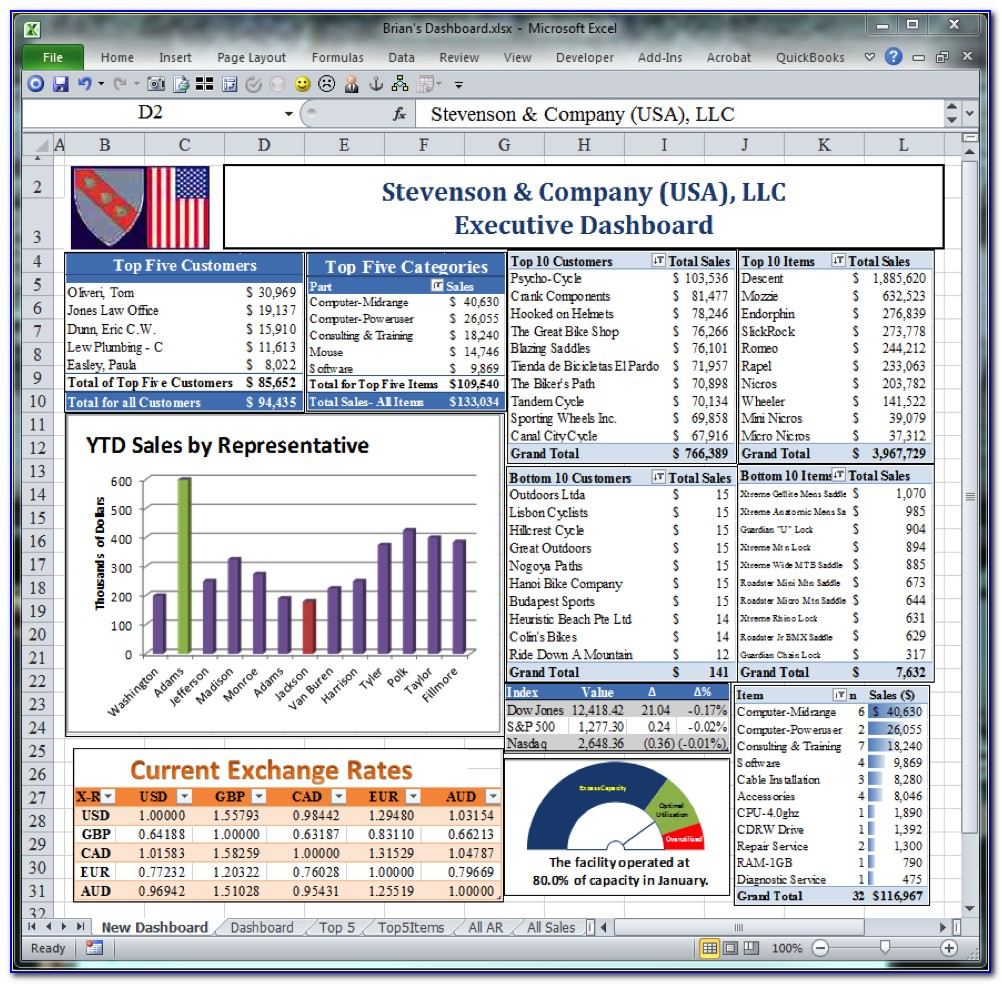 Simple Excel Dashboard Examples