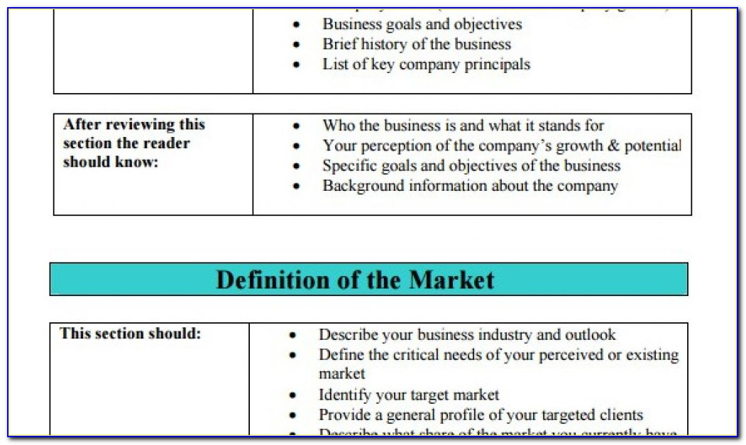 Small Business Administration How To Write A Business Plan