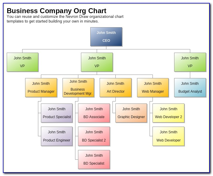 Small Business Org Chart Template