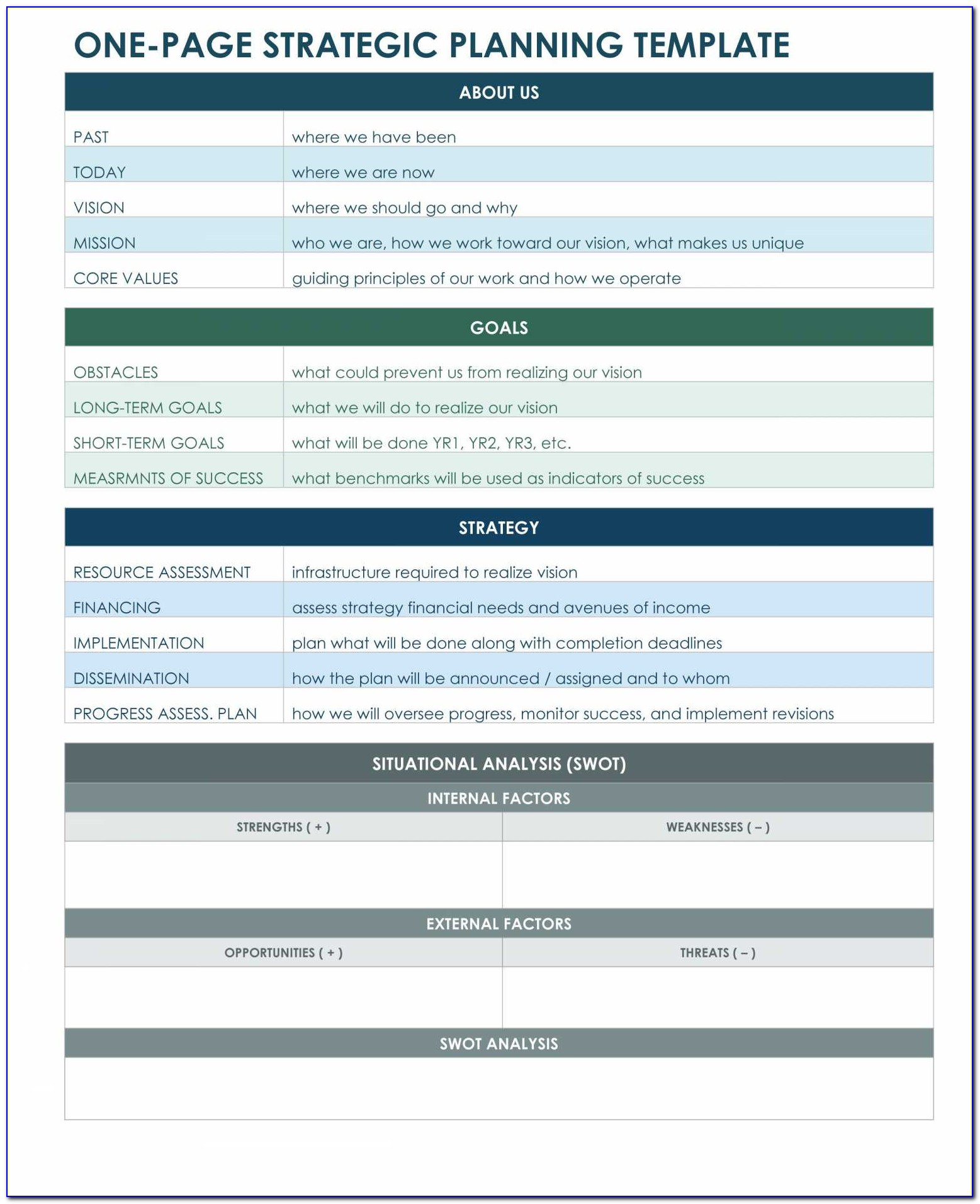 College Comparison Spreadsheet One Page Strategic Plan Excel Template