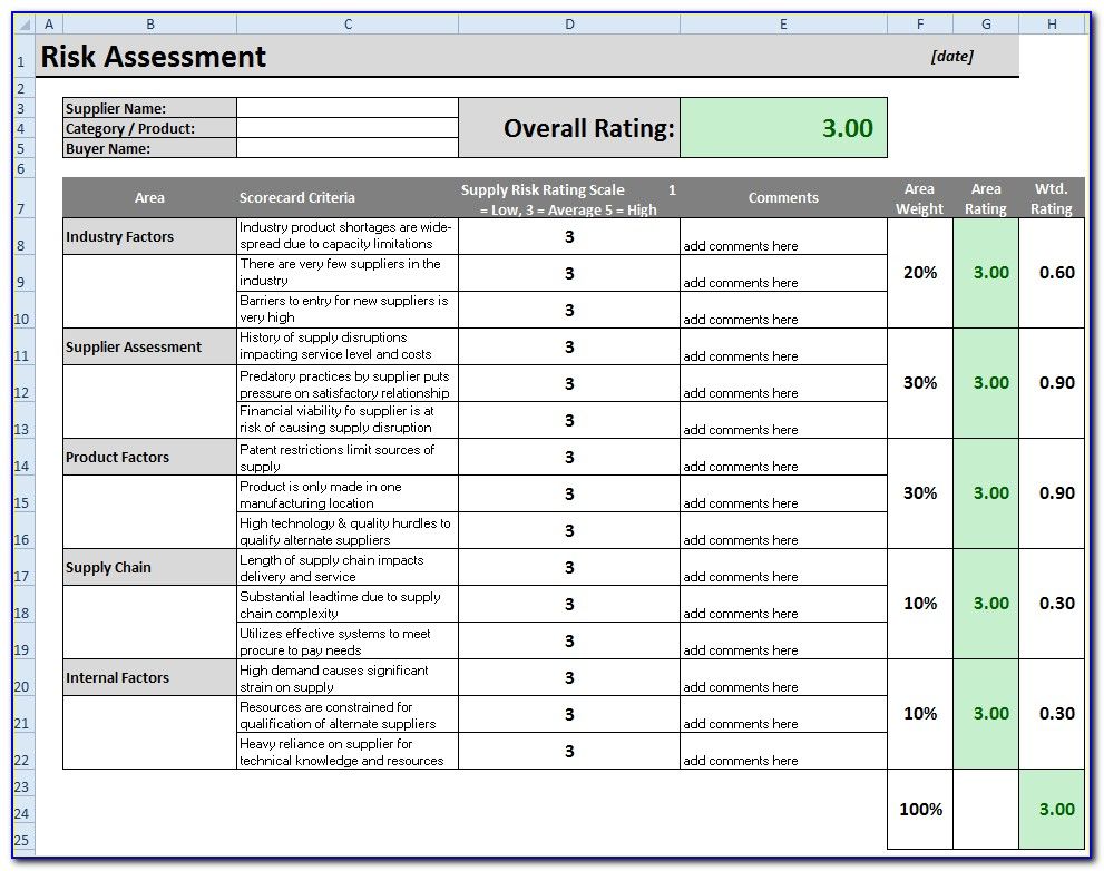 Supply Chain Risk Assessment Template Excel