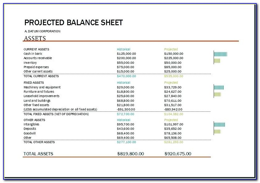 Trading Profit And Loss And Balance Sheet Example In Accounting