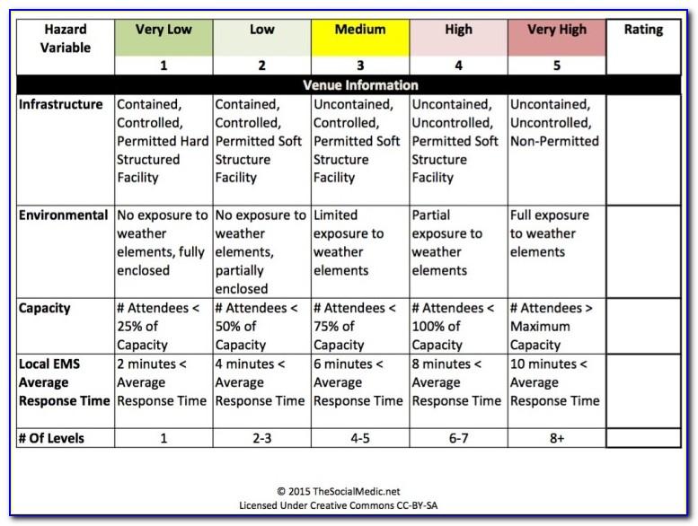 Venue Risk Assessment Form
