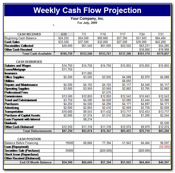 Weekly Cash Flow Forecast Template Excel