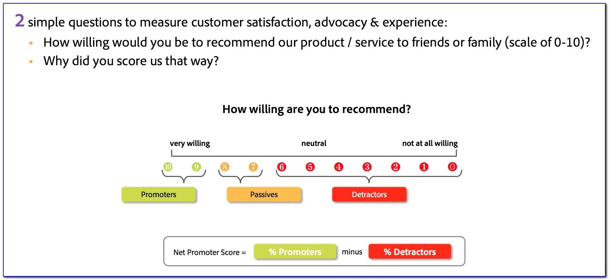 What Is A Net Promoter Score Survey