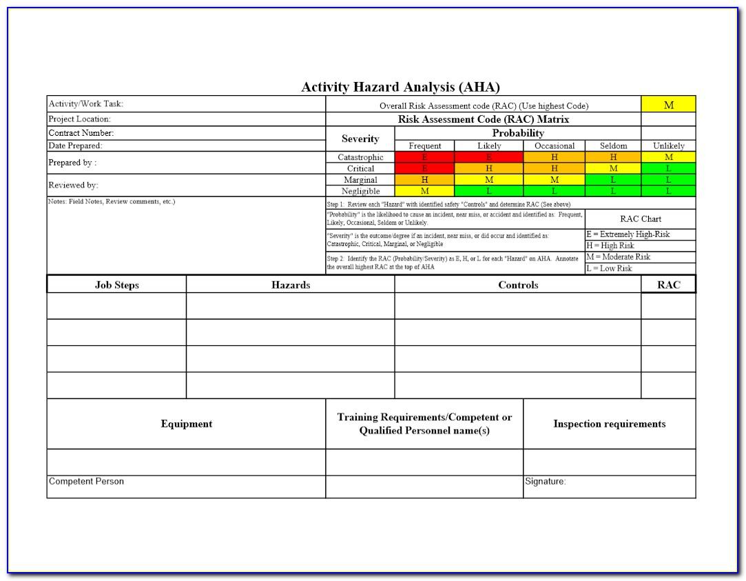 Activity Hazard Analysis Template Pdf