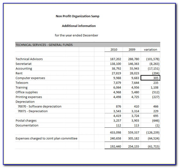Adjusted Trial Balance Sheet Template