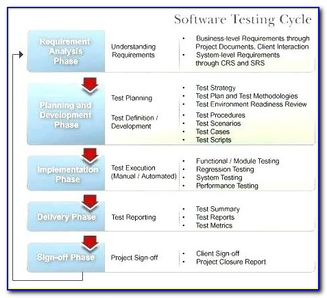 Automation Test Plan Template For Selenium