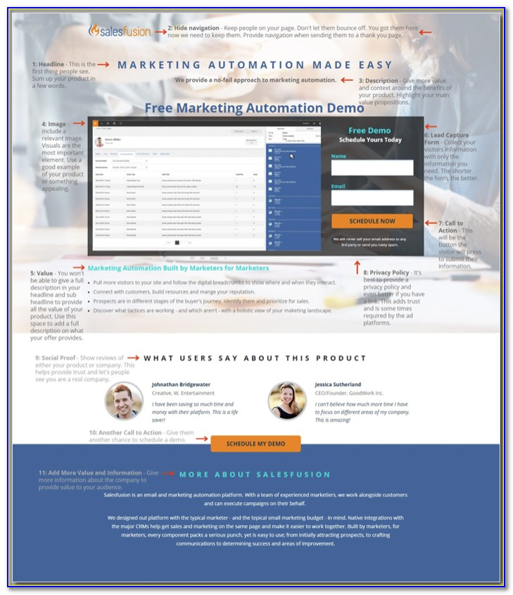 Best B2b Website Templates