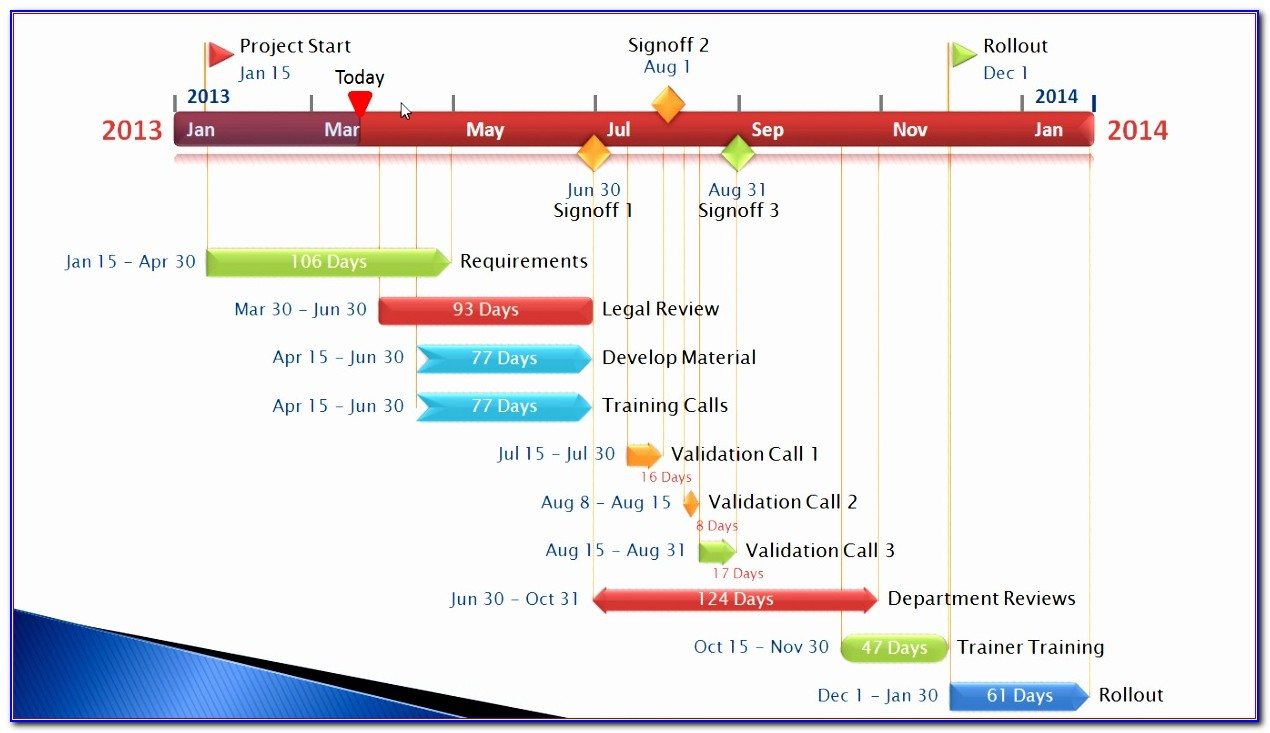 Excel Template Project Timeline W1fdl Best Of Project Timeline Template Vnzgames