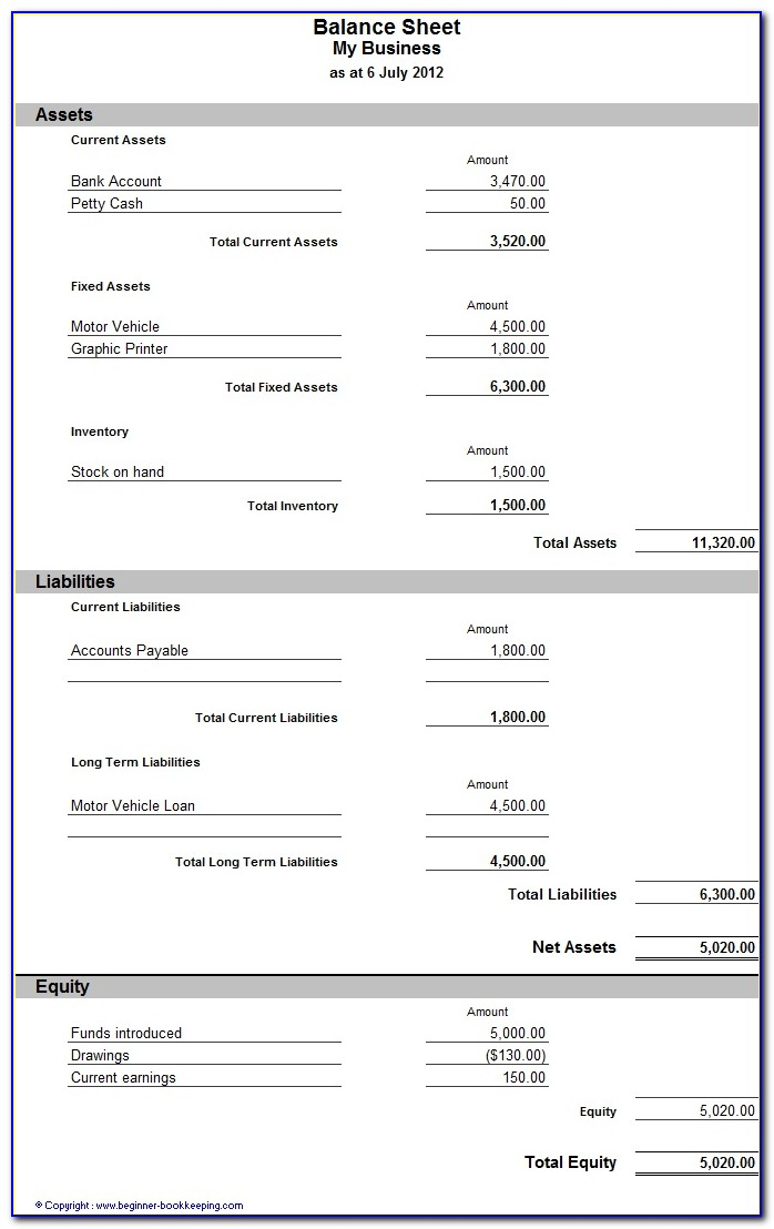 Business Balance Sheet Template Pdf