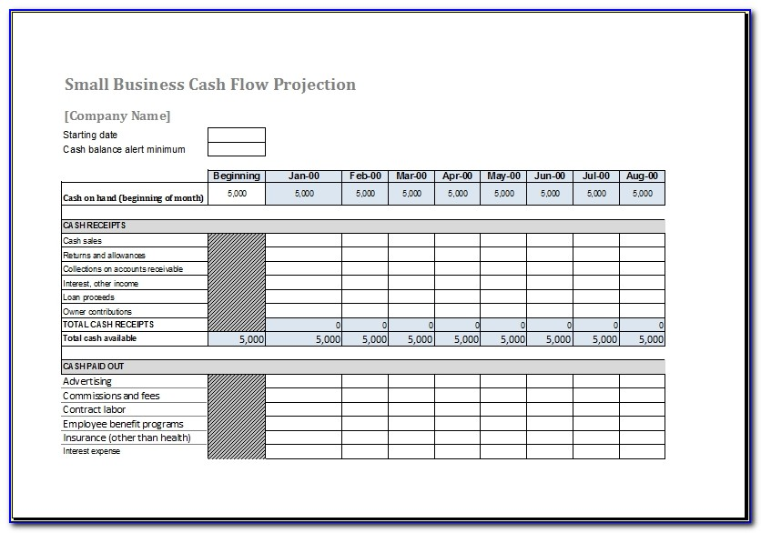 Cash Flow Forecast Template For Ms Excel | Excel Templates Within Cash Flow Forecast Template