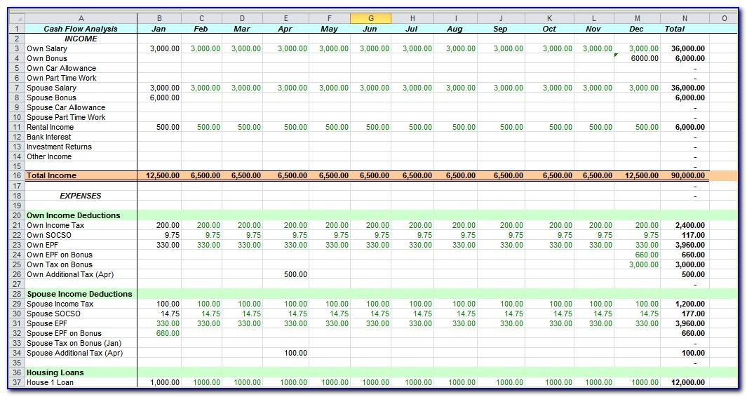 Business Plan Cash Flow Template
