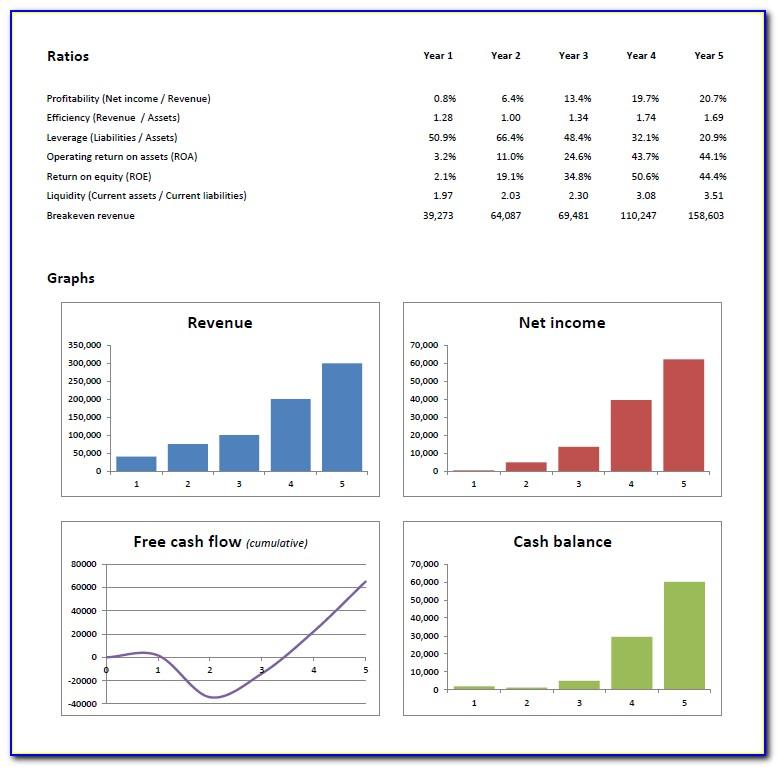 Business Plan Spreadsheet Template Free Uk