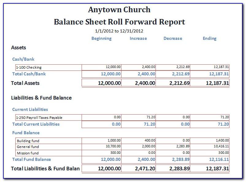 Church Balance Sheet Example