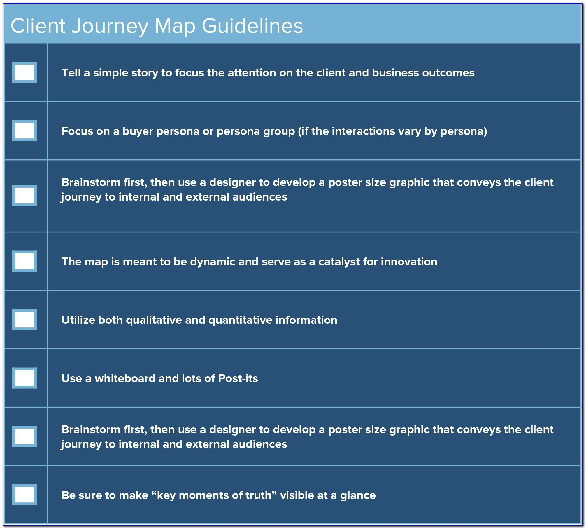Client Onboarding Process Flow Chart Template
