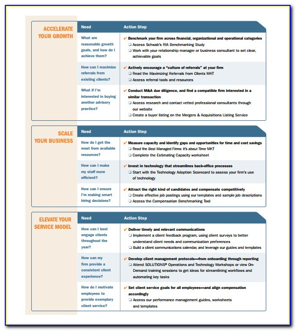 Consulting Business Plan Template Free